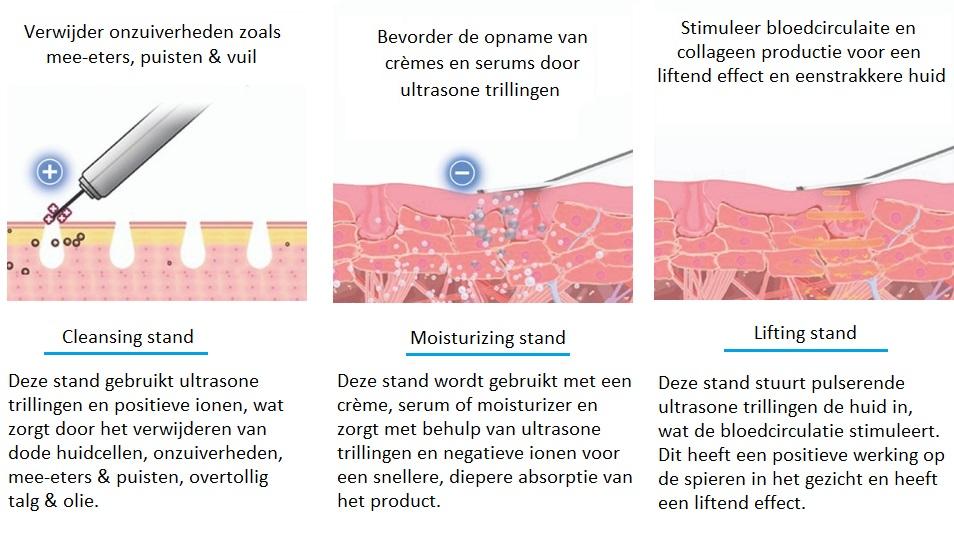 Gezichtsreiniging Huidverzorging Ultrasoon Ultrasone Skin Peeler Peeling Huid Verzorging Acne Blackheads mee eeters verwijderen Qwality4u