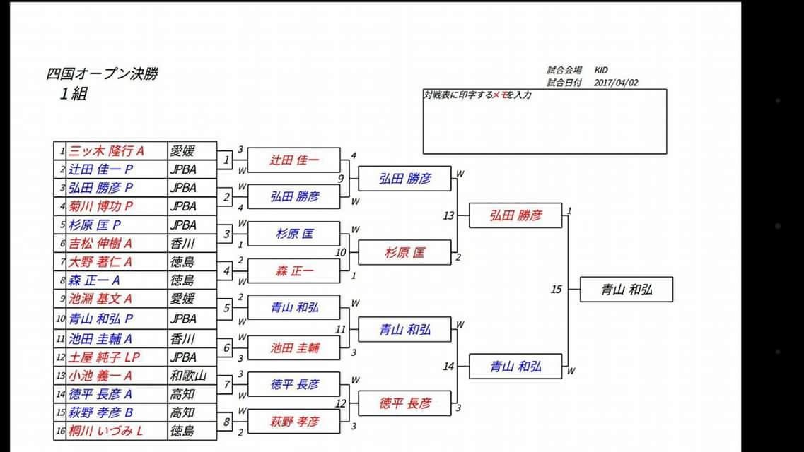 決勝ベスト16のトーナメント表でーす