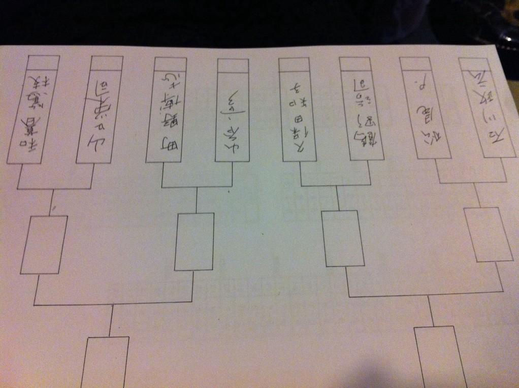 決勝のトーナメント表
