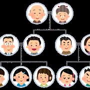 横田貴昭司法書士事務所 法務局・銀行などで相続手続に必要な戸籍の収集・相続関係説明図の作成はこちらへご相談ください。