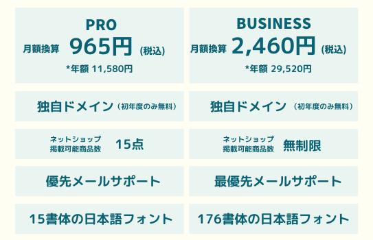ジンドゥークリエイターの有料プラン 月額換算 Pro 965円 / Business 2460円(有料プランは年額一括払い)