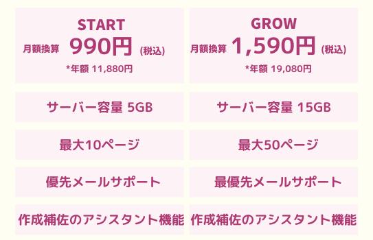 ジンドゥー AI ビルダーの有料プラン / START 990円 GROW 1590円(月額換算の場合 / 有償プランは年額一括払い)