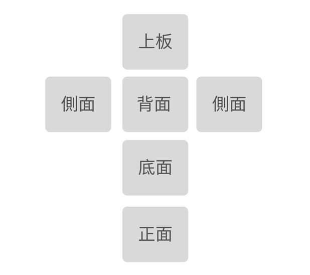 ダンボールの展開図