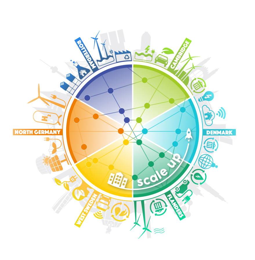 Nachhaltige Technologien für internationale Kooperationen gefragt