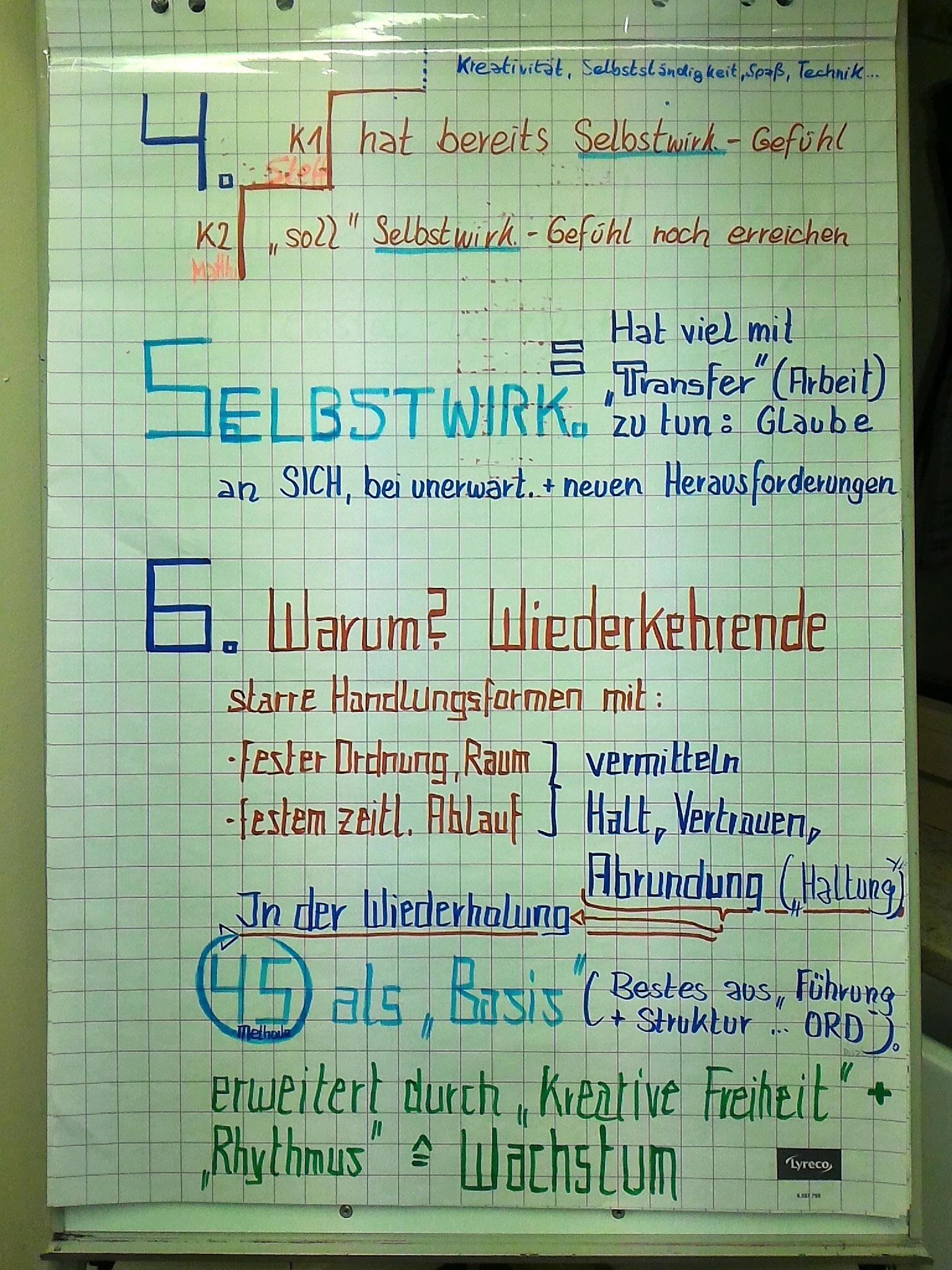 Flipchart Konzept S.3 zur Anleitung