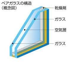 ペアガラスの姿図  ガラスメーカーのホームページから