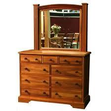 dresserの起源はこんな感じだったと思います