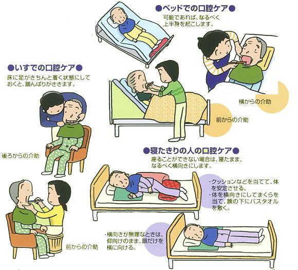 介護中の口腔ケア 姿勢について 寝たきりの場合と座れる場合
