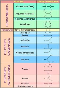 Balanza analitica y granataria pdf