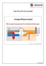 Nano Bhkw Vorteile Bildquelle Firma Elcore Brennstoffzellen Bhkw Heizungshersteller