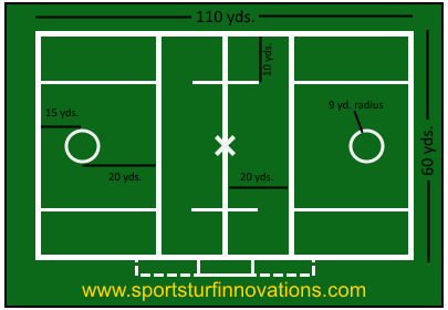 Lacrosse Field Layout and Dimensions