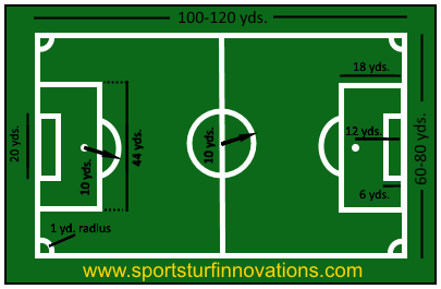 photograph relating to Printable Soccer Field Layout titled Business Styles - Athletics Turf Improvements Athletic Grounds Equipment