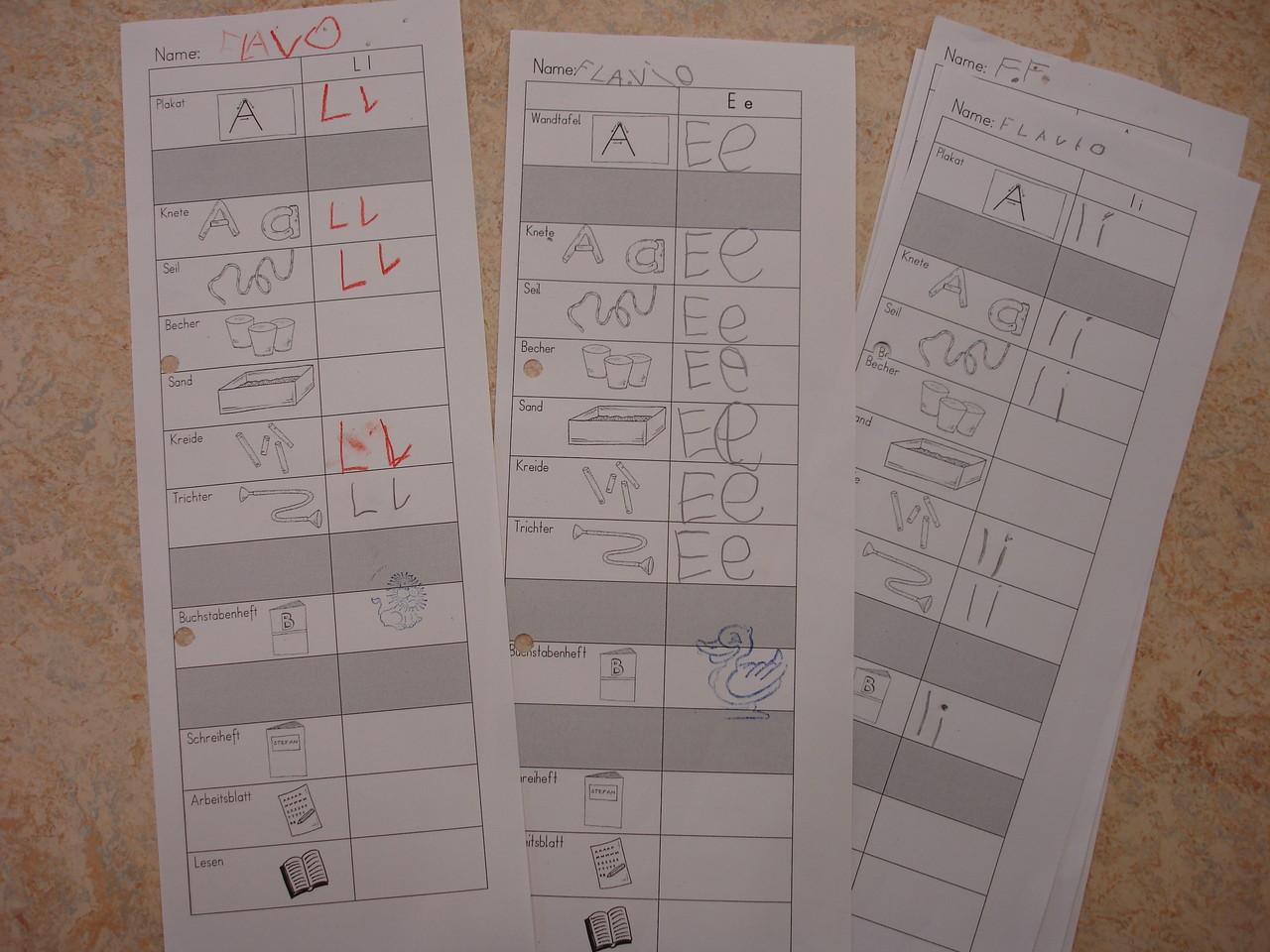 Buchstabenpass für die Buchstabenreise (Kinder arbeiten mit verschiedenen Materialien und ERFAHREN die Buchstaben mit verschiedenen Sinnen)