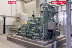 発電機と蒸気タービン