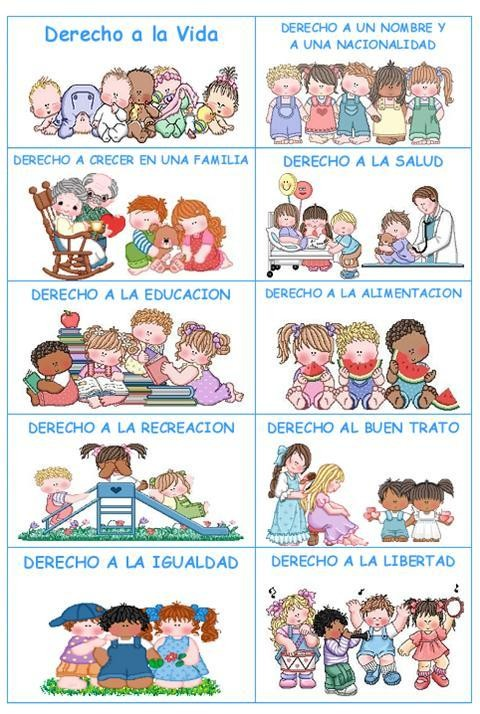 Los Derechos y Deberes de los Niños - Página web de ongtuteladelmenor