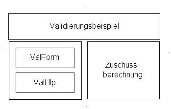 Architektur des Programms