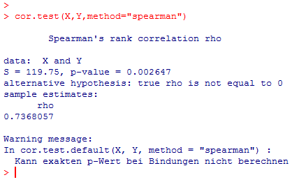 R Rangkorrelationskoeffizient Spearman
