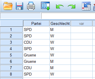 chi quadrat test und kreuztabelle in spss datenanalyse mit r stata spss. Black Bedroom Furniture Sets. Home Design Ideas