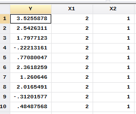Stata Datenanalyse
