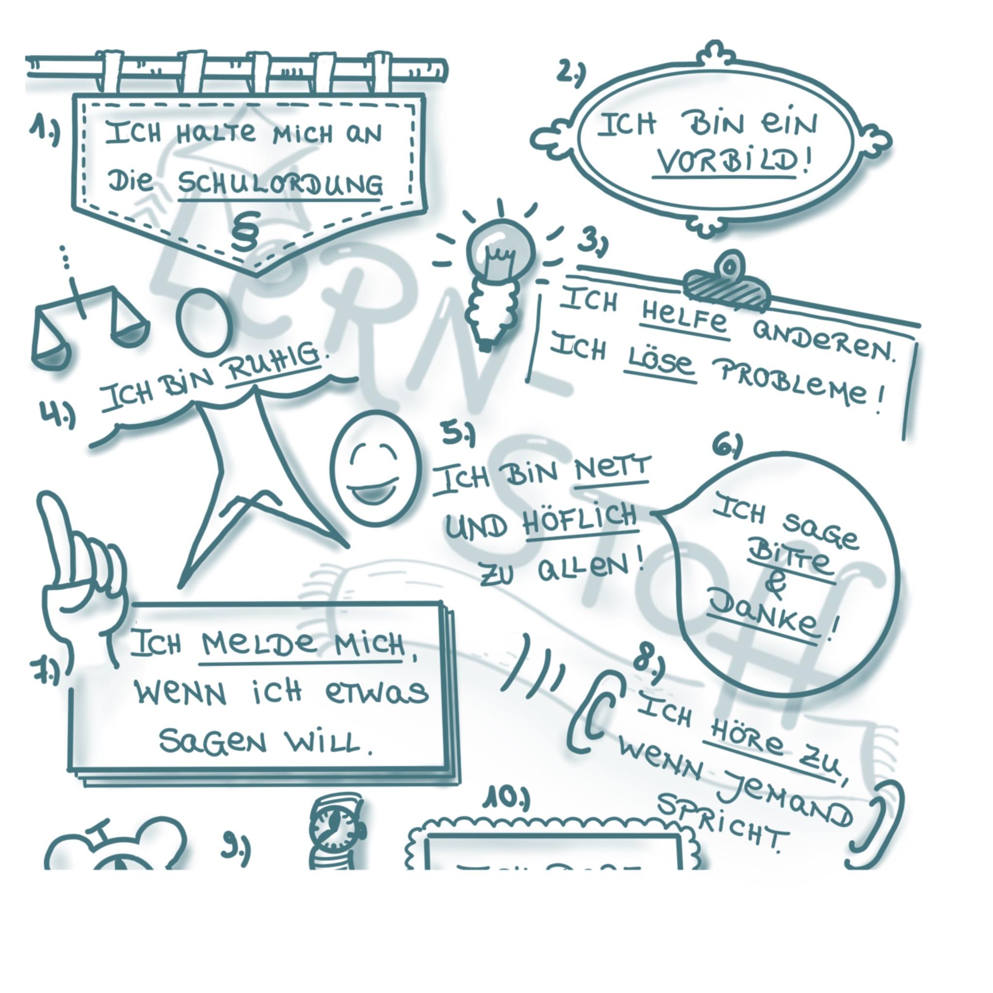 Mit Hilfe von Sketchnotes die Klassenregeln visualisieren!