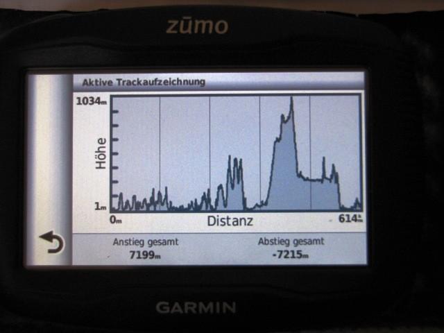 Das waren Tag 2 und Tag 3 (614km und 7199 Höhenmeter)