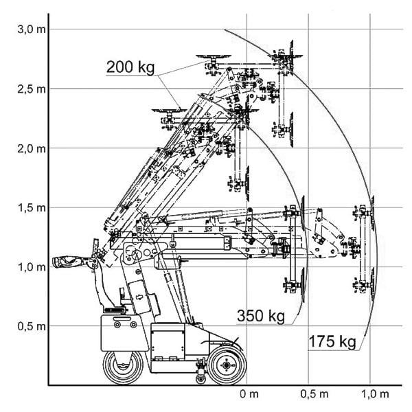 Glasroboter KS 350 Technische Zeichnung