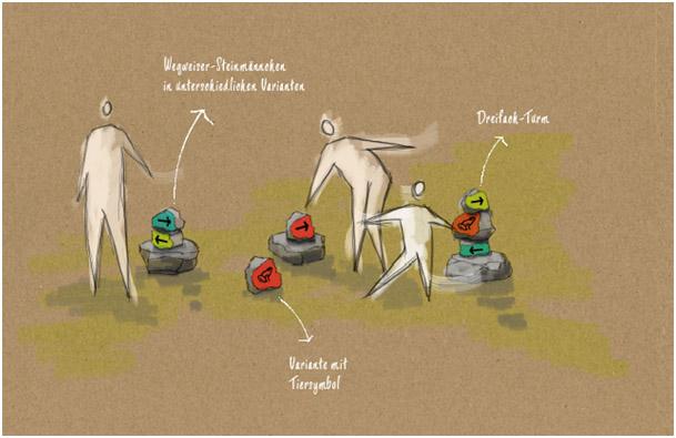 Damit Sie uns in der weitläufigen Natur in der Umgebung von Brodowin nicht verloren gehen. Wir wollen Sie gerne geleiten und begleiten (Zeichnung gewerkdesign Berlin).
