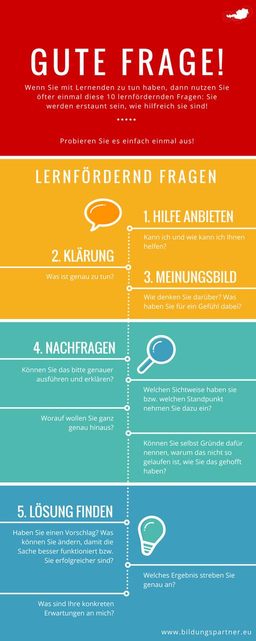 Bildungspartner Lernfördernd fragen- Bildungspartner Österreich