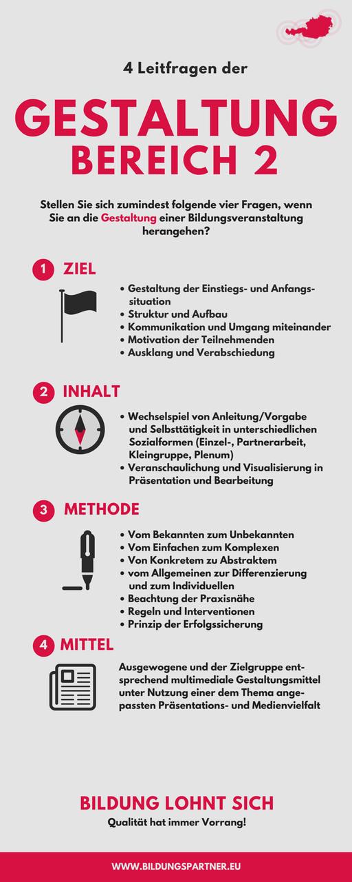 Erwachsenenbildung: Leitfragen zur Gestaltung- Bildungspartner Österreich