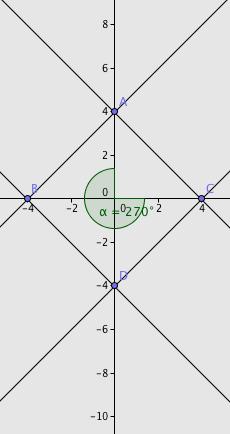 Simmetria a 90°