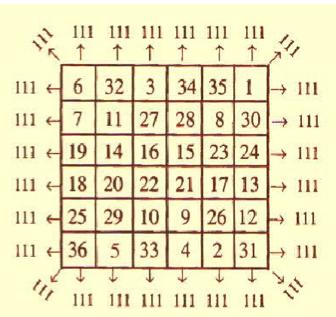 Quadrato Magico 6 x 6