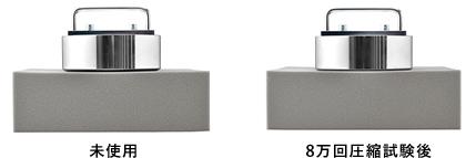 スヤラに使われているウレタン素材イージーフォームの圧縮実験 スヤラはへたりにくい