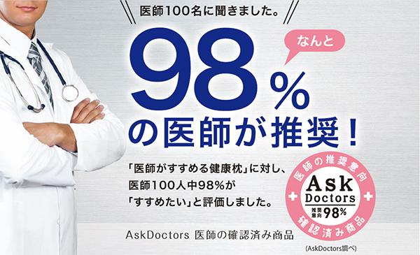 医師100人に聞きました なんと98%の医師が推奨 医師がすすめる健康枕に対し医師100人中98%がすすめたいと評価しました