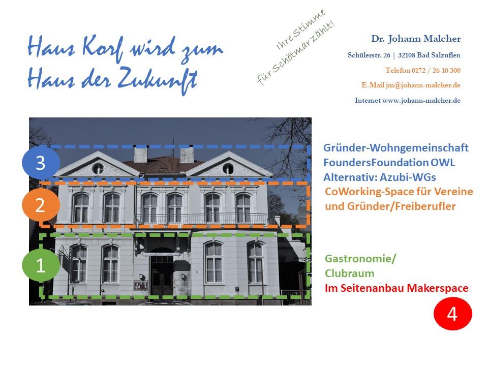 Stadt soll Haus Korf kaufen