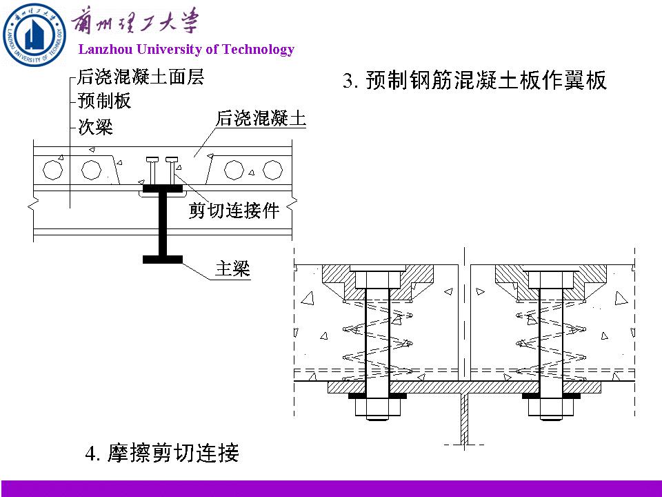 钢结构设计原理课件_《组合结构设计原理》课件-第5章 钢与混凝土组合梁 - 王文达 ...