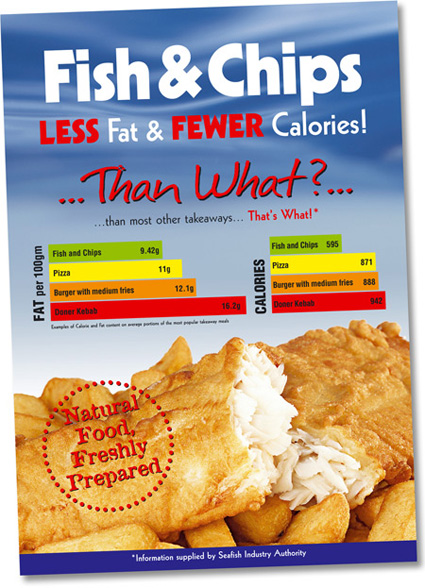 Fish and chips calories for How many calories in fried fish