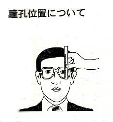 定規で測るか、レンズに印をつけて瞳孔の位置決めをします。