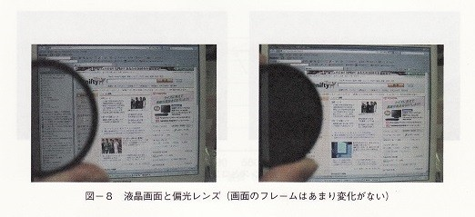 偏光レンズで液晶画面を覗くと、角度により画面が見えたり見えなかったりする