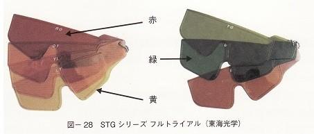 遮光レンズのトライアルセット赤・黄・緑と原色系なのが特徴