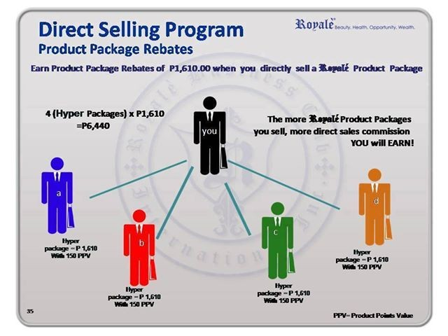Direct Selling Program