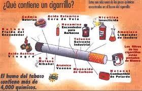COMPONENTES DE UN CIGARRILLO