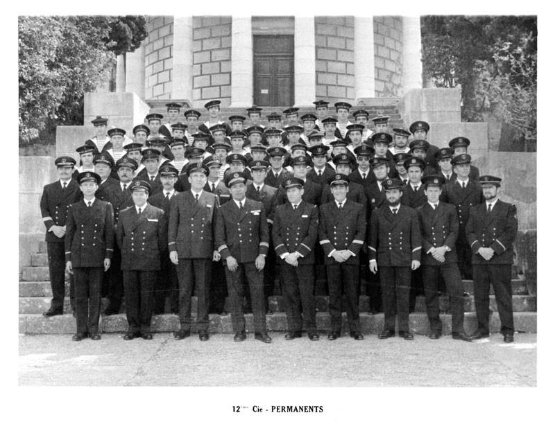 Permanents 1973