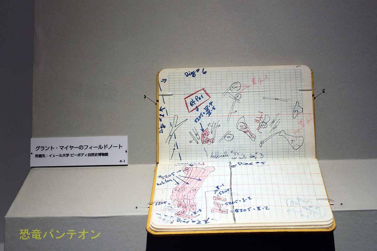 グラント・マイヤーのフィールドノート