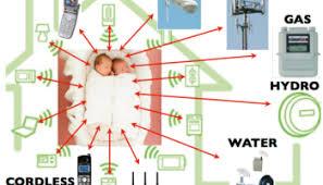 ONDES ELECTROMAGNETIQUES enfants water gas hydro alain rivera synerj