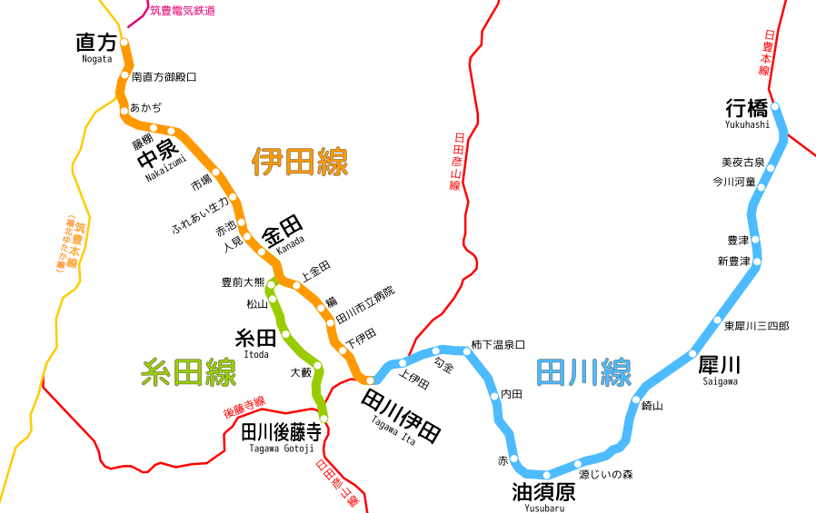 田川市周辺の鉄道地図です。