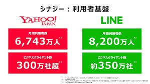 Yahoo! & LINE 検索サイトの企業統合