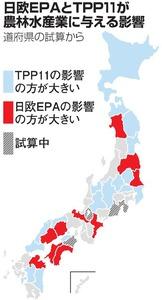 日本の農林水産業に与える影響地域