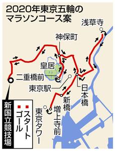 東京都心をめぐる2020年 男女オリンピックコース