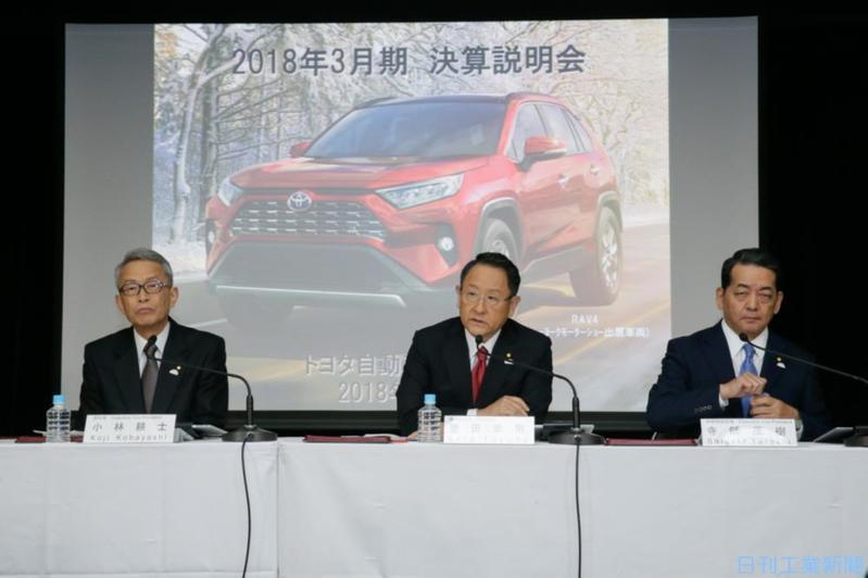 トヨタ自動車 車載電池関連に1・5兆円投資