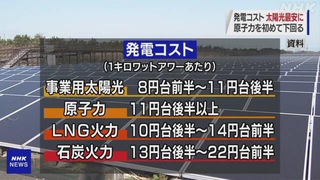 2030年 太陽光発電 電力コスト最安試算